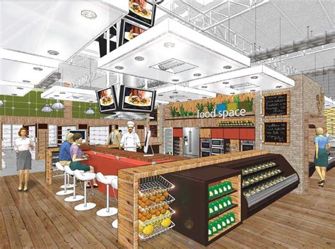 see what the store of the future will look like business
