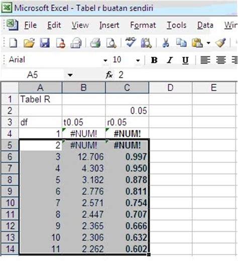 bagaimana cara membuat tabel distribusi frekuensi pendidikan cara membuat tabel r product momen dan tabel