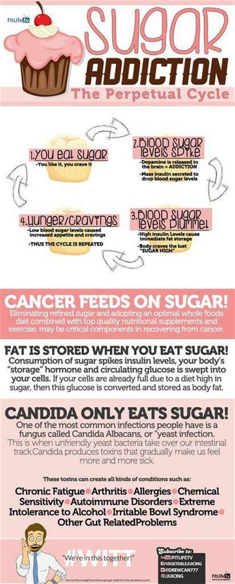Sugar And Grain Detox by 17 Best Ideas About Sugar Withdrawal On Sugar