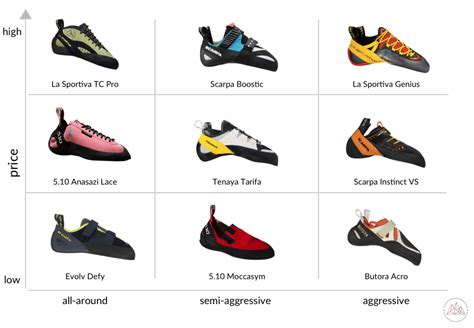 rock climbing shoe sizing climbing shoe sizing 28 images climbing shoe size