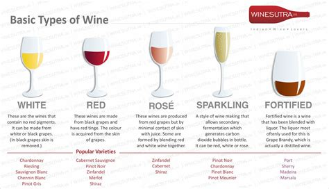 winesutra indian wine lovers