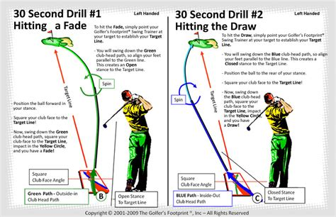 golf swing draw draw vs fade golf ball pictures to pin on pinterest