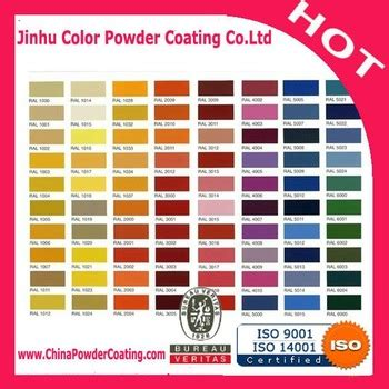 Pantone Color Of The Year List by Pantone Ral Color Powder Coating Colors Buy Powder