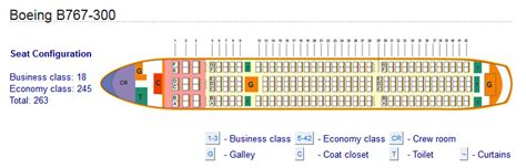 air canada 767 300 seat map american airlines boeing 767 300 seating map