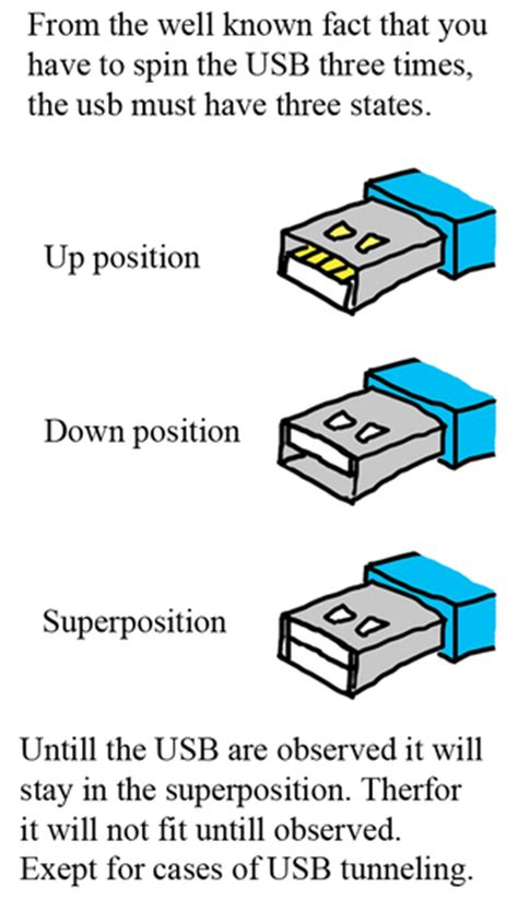 Usb Meme - new usb type c connector is smaller reversible supports
