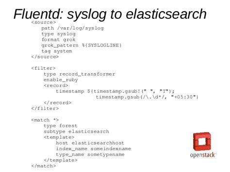Logging For Openstack Elasticsearch Fluentd Logstash Kibana Elasticsearch Index Template