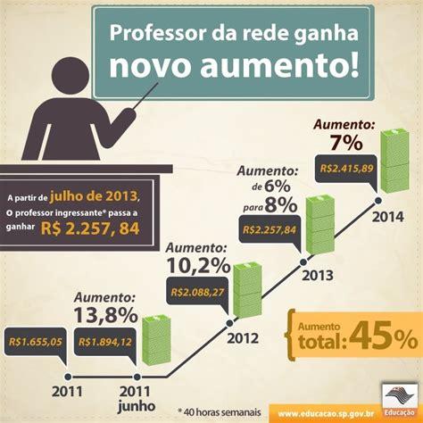 aumento salarial professores estaduais sp 2016 mais de 415 mil profissionais da educa 231 227 o ganham aumento