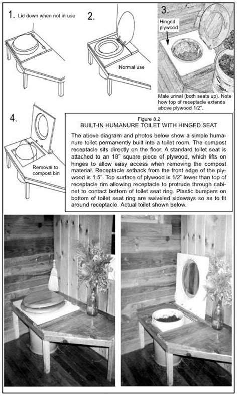 joseph composting toilet humanure handbook sawdust composting toilet cool tools