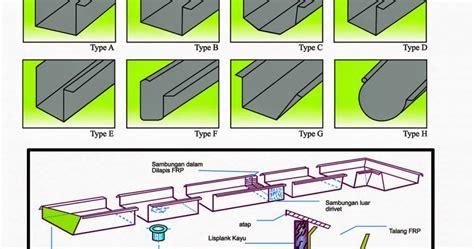 Bahan Bangunan Karpet Talang dunia bahan bangunan bandung talang air fiber glass