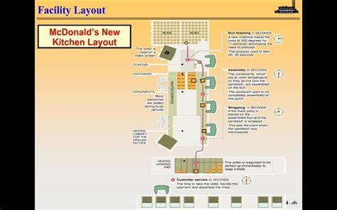 layout mcdonalds kitchen mcdonalds kitchen layout www pixshark com images