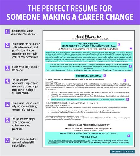 Free Resume Sles Career Change 7 Reasons This Is An Excellent Resume For Someone A Career Change Business Insider