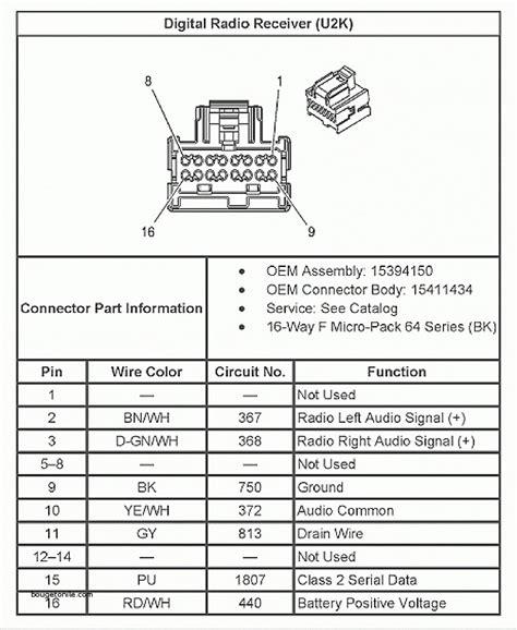 wiring diagram for 2005 chevy silverado radio choice image