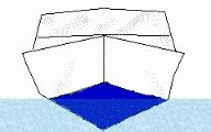 what types of boats have planing hulls marine vessels different hulls