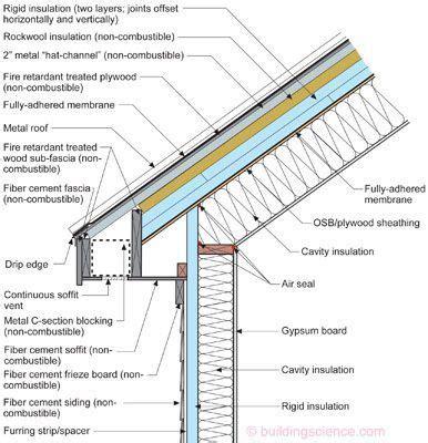 image result  common stick frame roof soffit detail  insulation details roof
