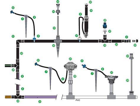 drip irrigation diagram gallery drip irrigation system diagram