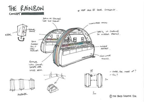 visual communication interior design 89 best concept sketches for interior design images on