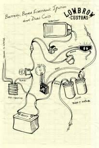 ironhead chopper wiring diagram basic chopper wiring