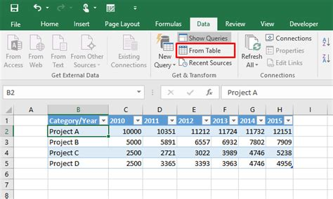 create pivot table excel 2016 learn how to unpivot static tables in excel 2016