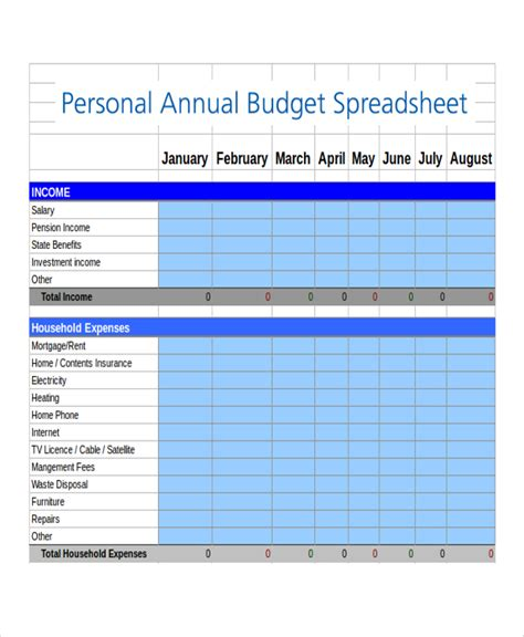 sle personal budget template annual budget template 28 images 12 free marketing