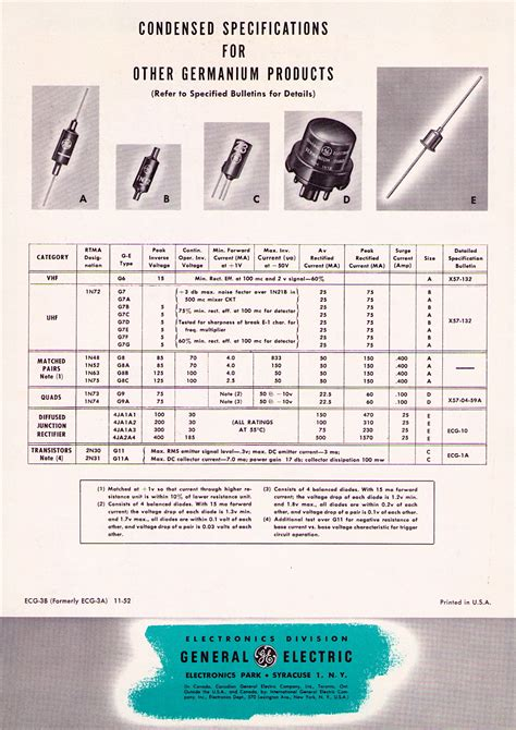 germanium transistor datasheet germanium transistor specs 28 images gp10ge e3 73 datasheet specifications diode type