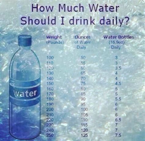 How Much Distilled Water Should I Drink To Detox by Discover And Save Creative Ideas