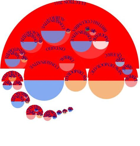 pack layout d3 js javascript text along circles in a d3 circle pack layout