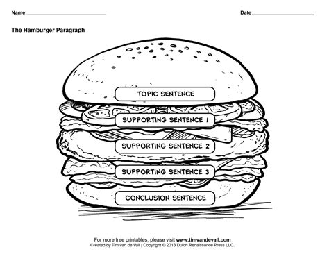 hamburger paragraph template search results for hamburger graphic organizer for
