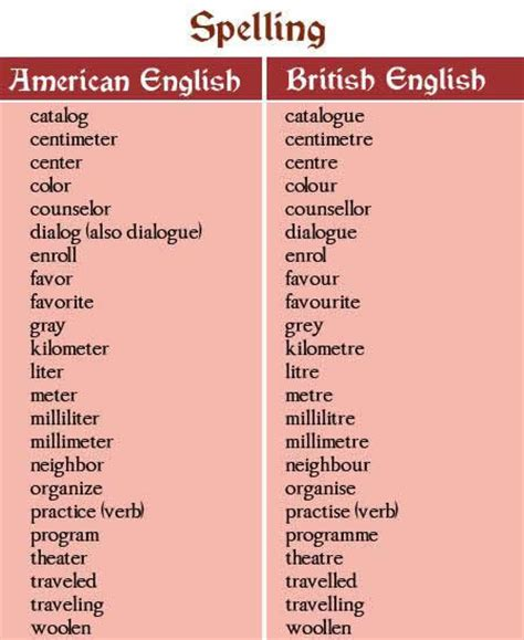 and american vocabulary list pdf