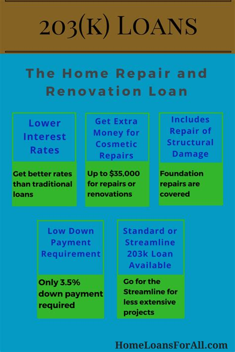 how do home renovation loans work 28 images gch house