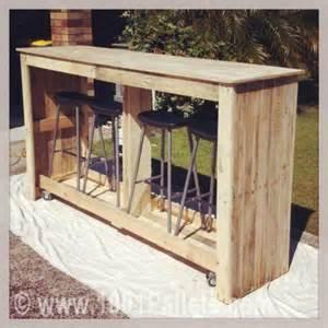 Diy Bar Table Ideas Comment Am 233 Nager Toit Terrasse Quot Ma Maison Mon Jardin Quot