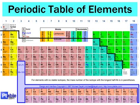 Nonmetals On The Periodic Table which one of the compnd below is molecular nacl openstudy