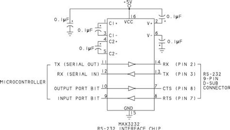 rs232 termination resistor value termination resistor rs232 28 images how to repair bad rs232 to rs485 cable for mb c3 obd365