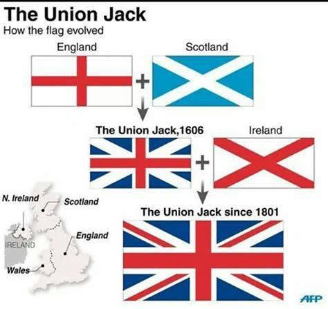 flags of the world union jack evolution of the union jack history pinterest union
