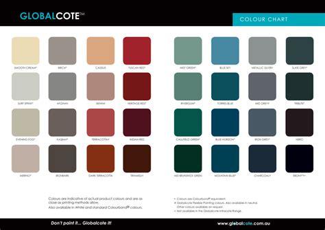 paint color equivalent chart ideas 1 35 tachikoma with kusanagi u0026 batou manual