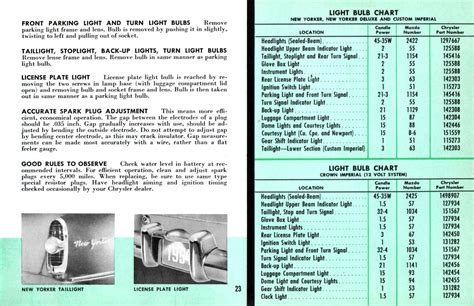 old cars and repair manuals free 2011 chrysler 200 electronic toll collection directory index chrysler and imperial 1954 chrysler 1954 chrysler owners manual