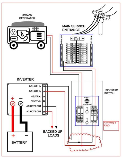 whole house generator automatic transfer switch wiring