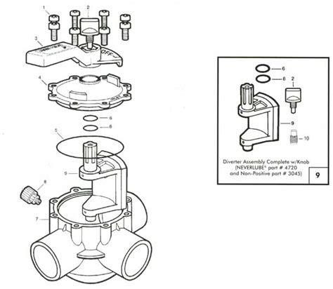 jandy valve parts diagram jandy three way valve parts diagram