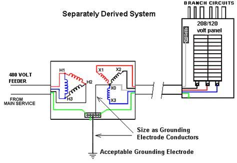 480 to 120 wiring diagram get free image about wiring