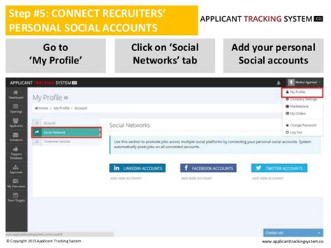 Applicant Tracking System India How To Post Through Applicant Tracking System