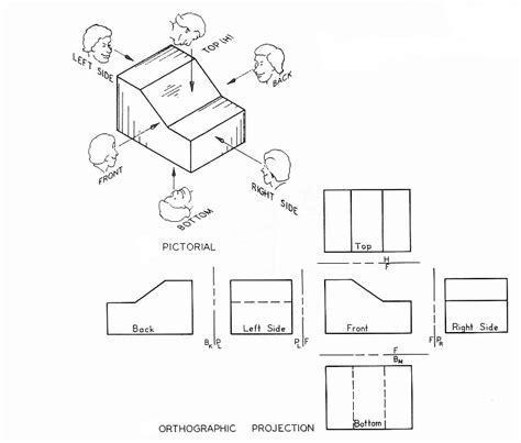 doodle viewer orthographic projections real world uses harmon