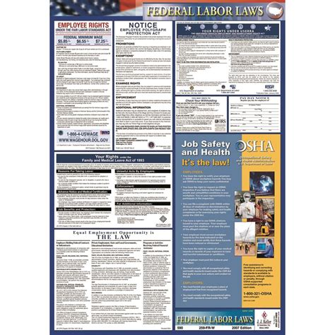 printable fmla poster federal labor law poster gempler s