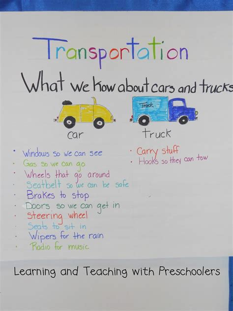 kindergarten activities on transportation learning and teaching with preschoolers on the road and