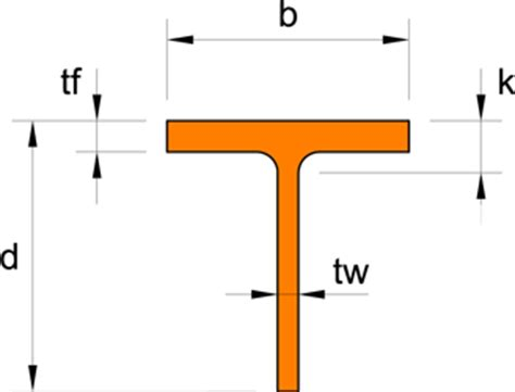 what is a section 20 aisc wt shapes tees cut from w sections free cad blocks
