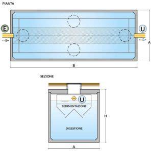 scheda tecnica vasca imhoff imhoff carra depurazioni