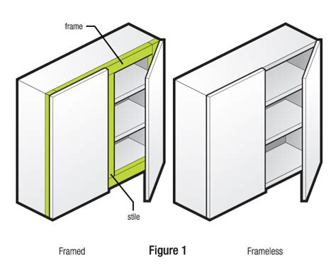 Cupboard Vs Cabinet cupboard vs cabinet oropendolaperu org