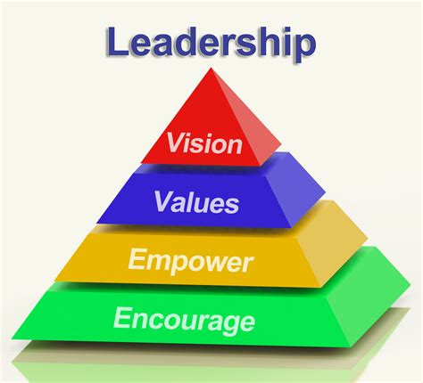 empowering leadership how a leadership development culture builds better leaders faster books odr s lms leadership