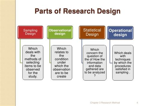 Phd Thesis Research Design by Thesis Research Design 28 Images Phd Thesis