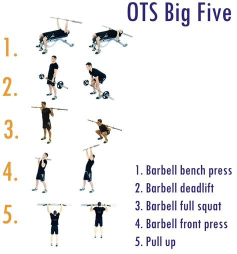 bench press pull up superset de big five van ots