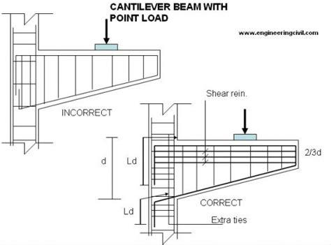 Falling Water Floor Plans by Presentation On Reinforcing Detailing Of R C C Members