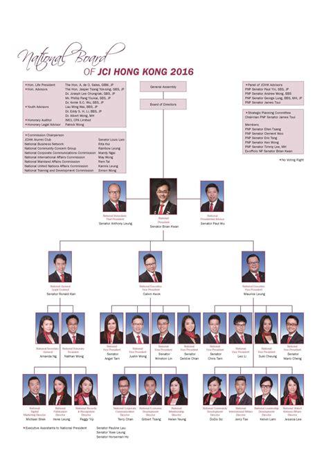 Jci Sponsorship Letter Junior Chamber International Hong Kong